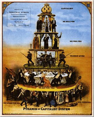 piramide capitalismo