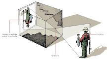 Formació de la imatge a la cambra fosca o a la càmera estenopeica