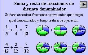 17. Operaciones básicas con fracciones.