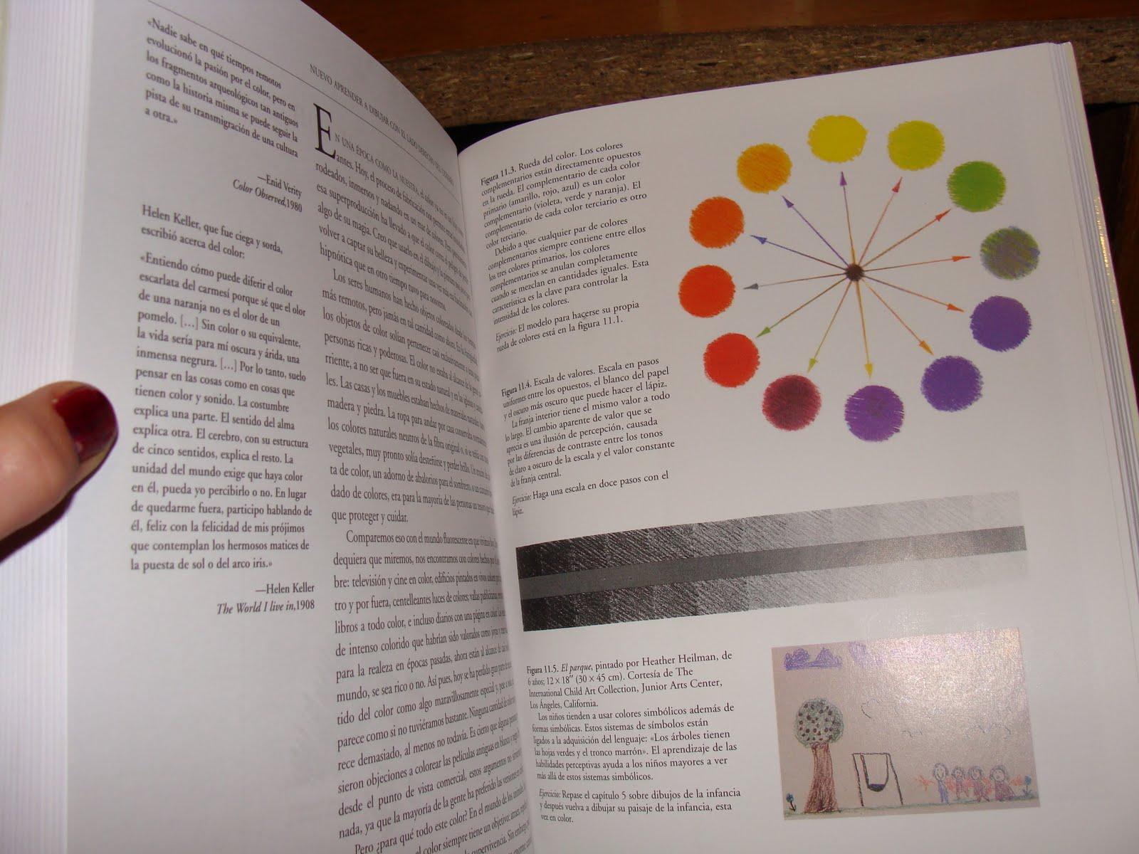 ArtEVisa: Aprender a dibujar con el lado derecho del cerebro