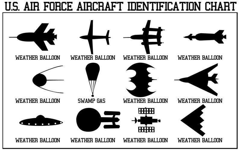 ufo id chart