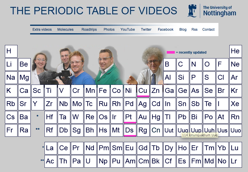 The best online periodic tables something for every student 4 periodic videos also for the visual learner periodicvideos has logged a youtube video for all 118 elements and is dedicated to adding and improving urtaz Image collections
