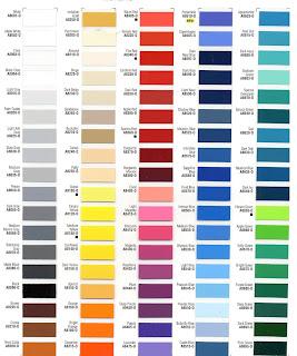 Payet Gaun Pesta Desain Baju Pesta Kebaya Modern Dan Gaun Pengantin Januari 2010