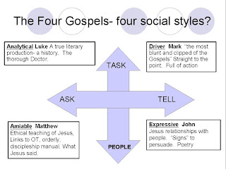 a brief overview of the interralatedness of the three gospels Summary from a historical point of view, mark, being the oldest of the gospels, is the most reliable, the reason for which is not merely that it is closer in point of time to the events that it records but that less interpretation concerns the meaning of these events than in the other gospels.