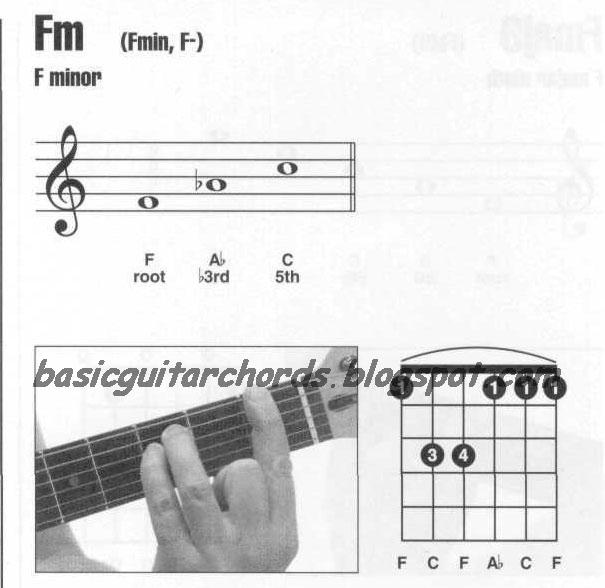Cord Gitar: Chord Fm Gitar Basic Guitar Chords Guitar Chords F Minor