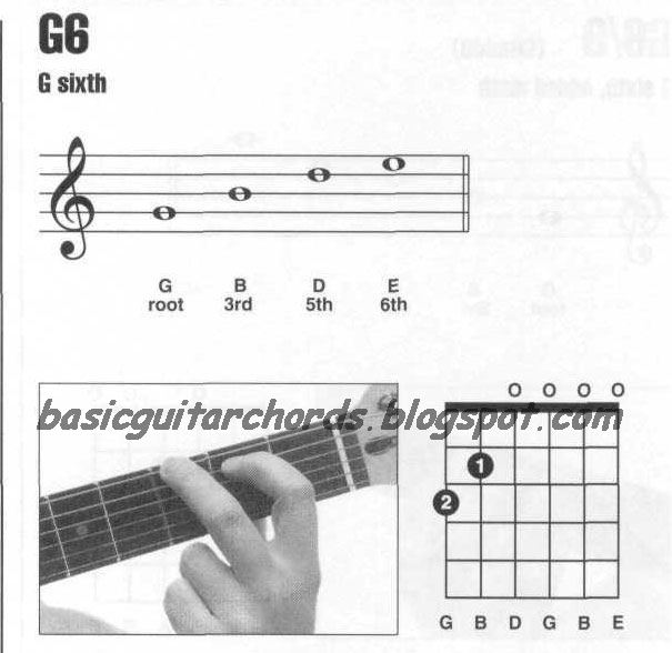 Basic Guitar Chords: 6th Chords--G6 Guitar Chord