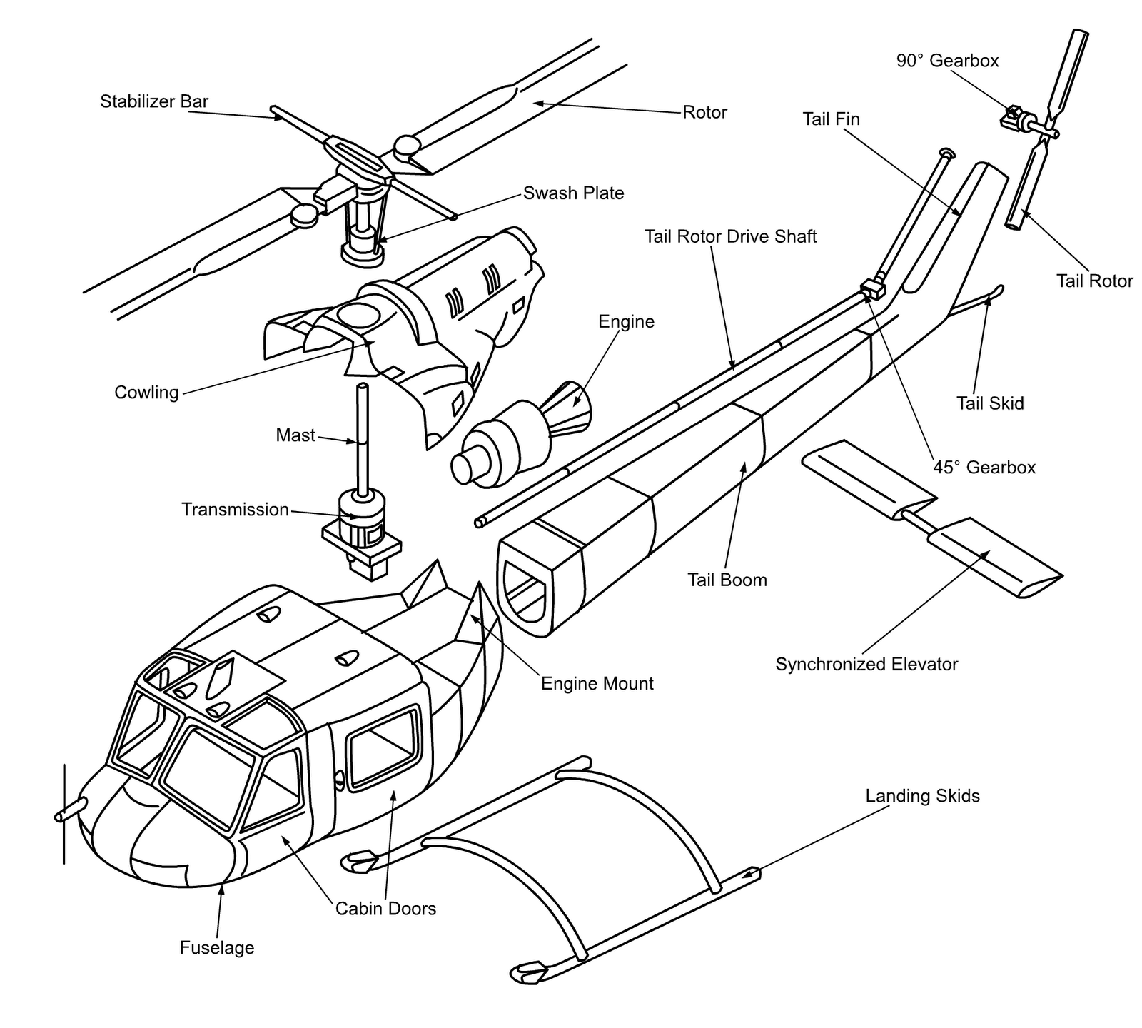 Cb750 Simplified Wiring Diagram additionally Shovelhead Chopper Wiring Diagram further Cub Cadet Mower Deck Parts Diagram in addition Harley Davidson Wiring Harness Diagram Wp105 besides Parts Of Helicopter. on simple chopper wiring diagram