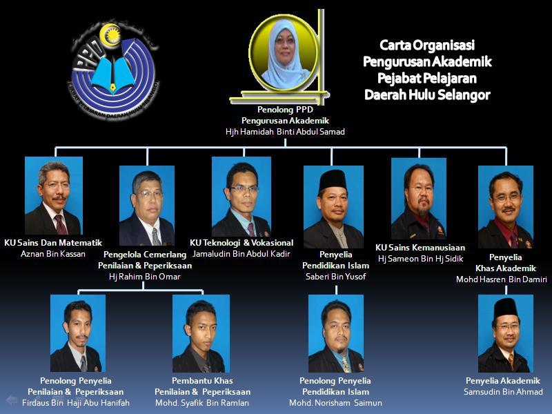 Pejabat Pendidikan Daerah Hulu Langat