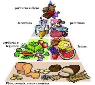 >>> Reeducação Alimentar R.A.
