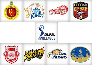 IPL 3 Point table - Team Points & Player Ranking, IPL 3 Point table, IPL 3 Team Points, IPL 3 Player Ranking