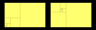Fibonacci Series tiling