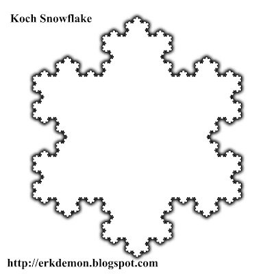 Koch Snowflake Fractal