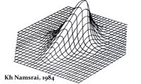 reduced-quality thumbnail image of a figure from 'Space-time structure near particles and its influence on particle behavior', Khavtain Namsrai, International Journal of Theoretical Physics [23]  1031-1041 (1984)