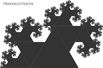Fibonacci Fractal