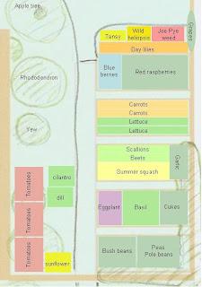 free vegetable garden design software 7 vegetable garden planner software for better gardening