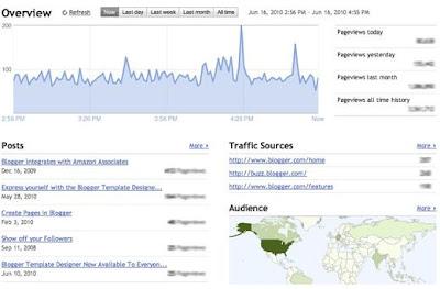 blogger-servicios-de-estadisticas-stats-post.jpg