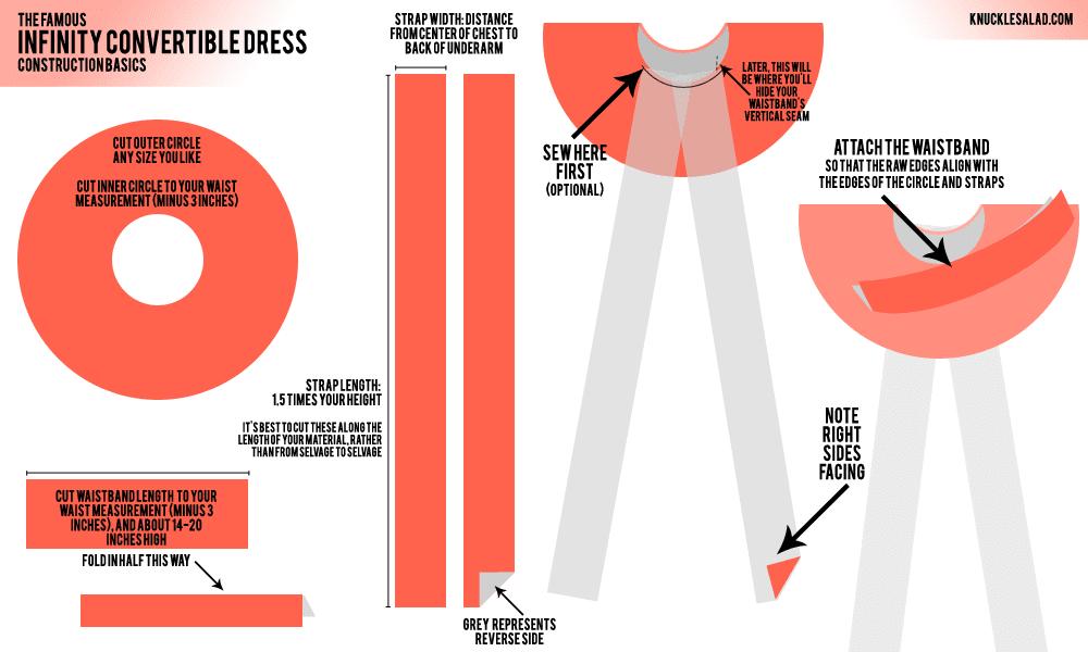 Расчет выкройки платья 6