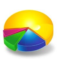 Razones ISO 9001