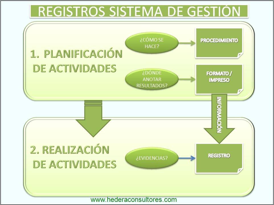 CALIDAD Y GESTIÓN EMPRESARIAL. ISO 9001 e ISO 14001: Control de los ...