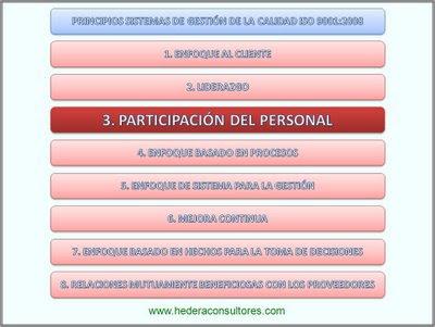 Participación del personal - Principios ISO 9001