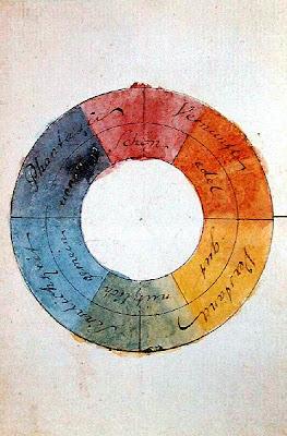 goethe-colour-wheel.jpg