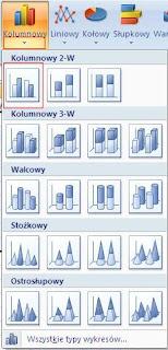 wykresy kolumnowe excel