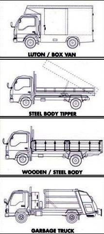 Kami membuat badan trak mengikut spesifikasi JPJ