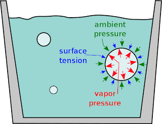 the danger of microwaving water, microwaved liquids, superheating, nucleation, microwave explosion, wikipedia, water explosion