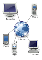 Voice Over Internet Protocol, VoIP, Internet telephony, voice over broadband, VoBB, broadband telephony, broadband phone