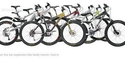 Ilusão de ótica, conte quantas bicicletas tem na foto.