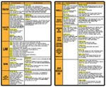 BIBLE CHEAT SHEETS