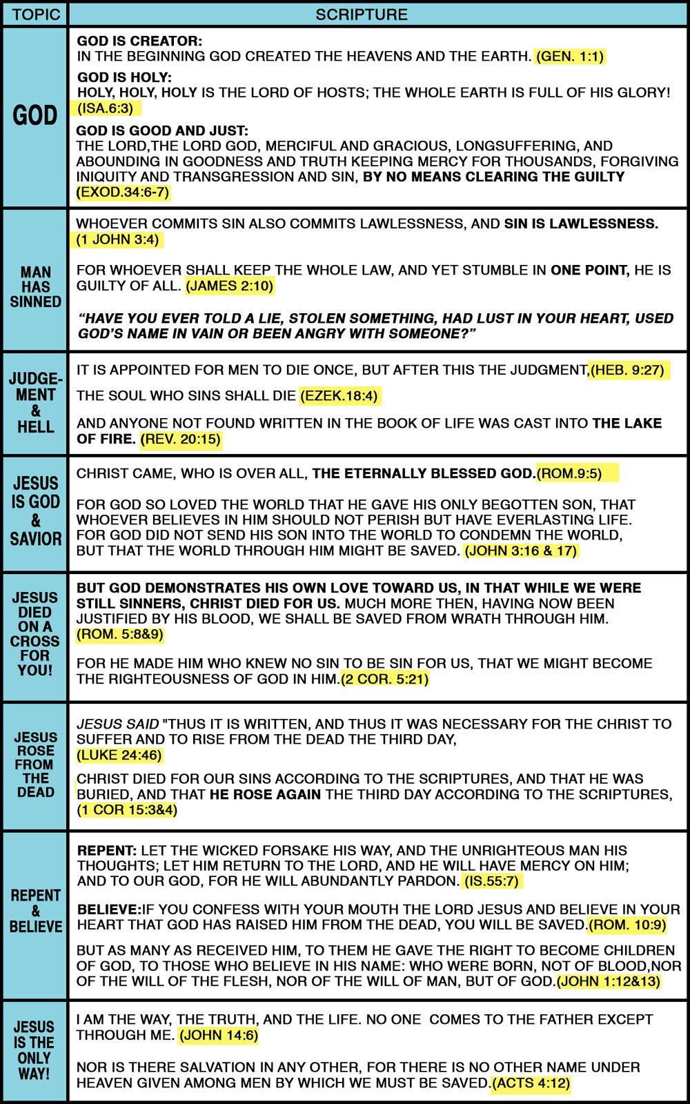 italian grammar cheat sheet pdf
