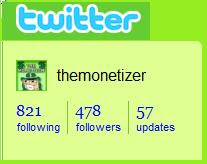monetizer twitter stats