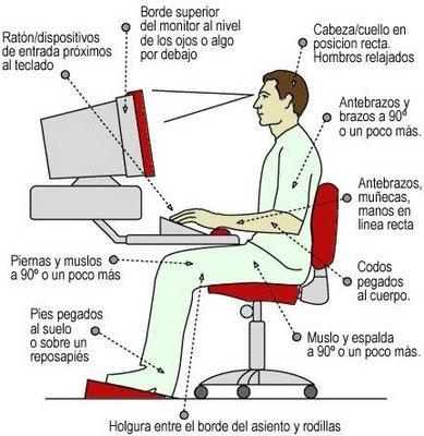 Como sí y como no sentarse delante del ordenador