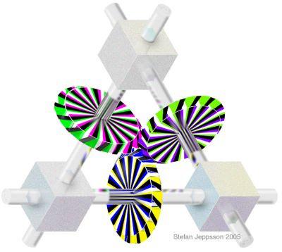 Perpetuum Mobile Illusion