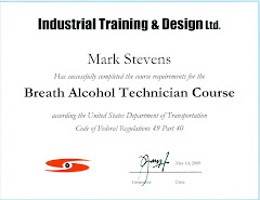 Breath Test Certificate