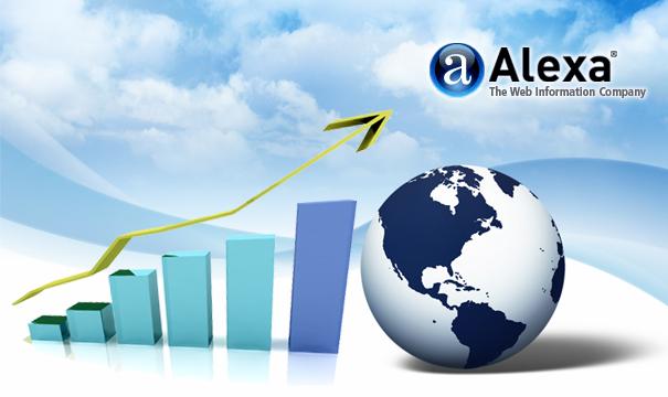 alexa+rank Facebook – Công cụ tăng thứ hạng website trên Alexa hữu hiệu