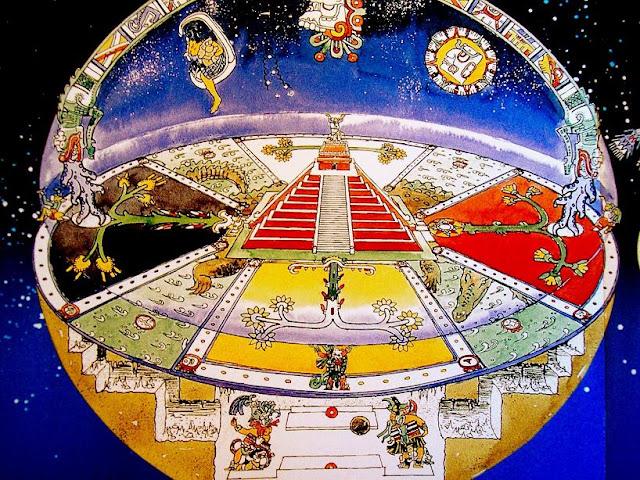 Las Profecias Mayas, El Sexto Sol