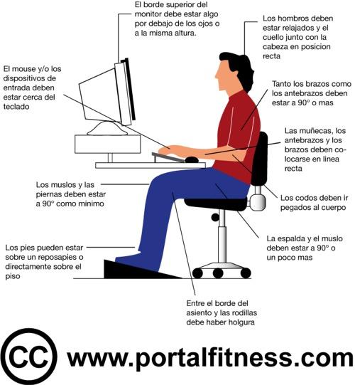 Vive sana pautas sobre ergonom a frente al ordenador for Altura escritorio ergonomico