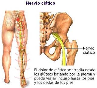 El dolor en el dedo en el pie a la osteocondrosis