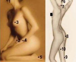10 Zona Rangsangan (Erogenous)  Wanita