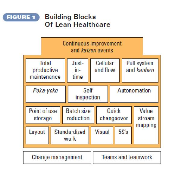 5s for healthcare lean tools for healthcare series