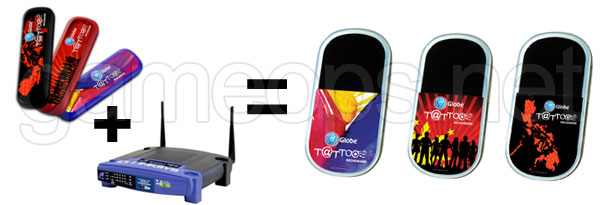 Globe Telecom recently slashed the prepaid price of Globe Tattoo MyFi to P4 