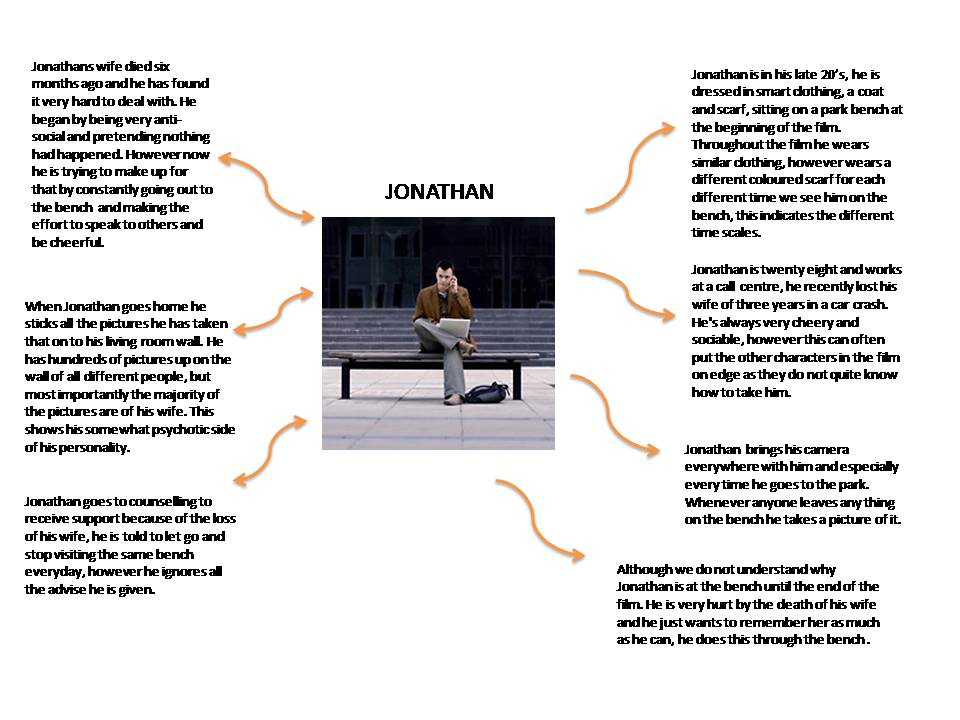 emma s a media coursework post pre production documents emma s a2 media coursework