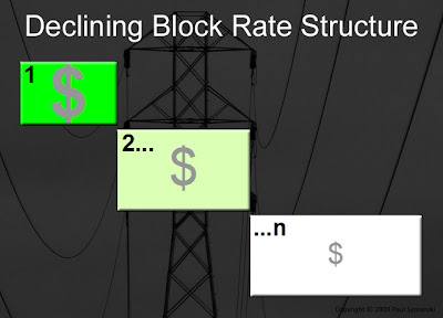 Declining Block Rate Structure