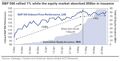GS+upcoming+issuance.jpg