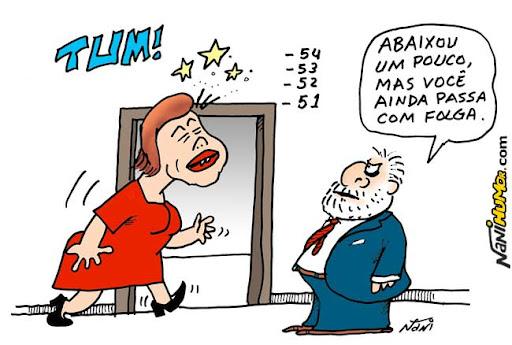 Dilma cai nas pesquisas
