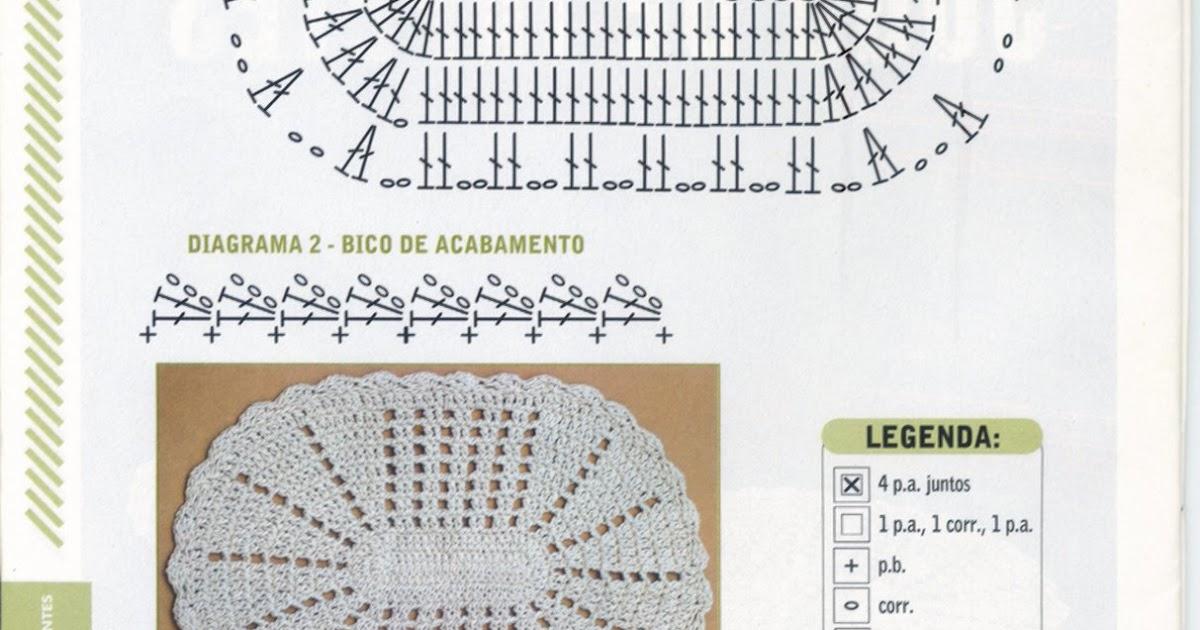 Tapete Patchwork Simples : Paodiquejo Artesanal: Tapete Oval em Barbante – V?rias Receitas