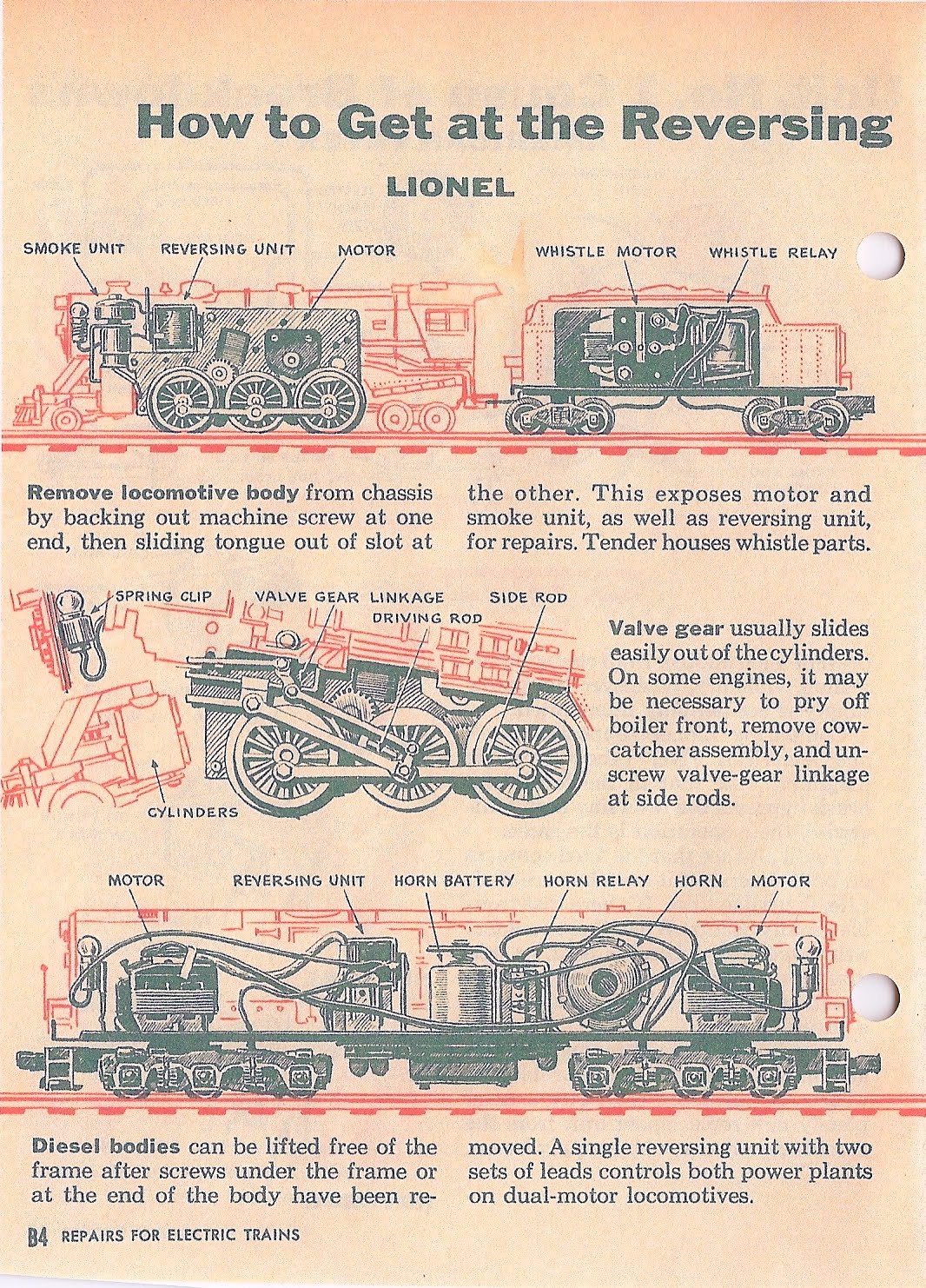 american flyer parts diagram american image wiring american flyer cabinet top train layout on american flyer parts diagram