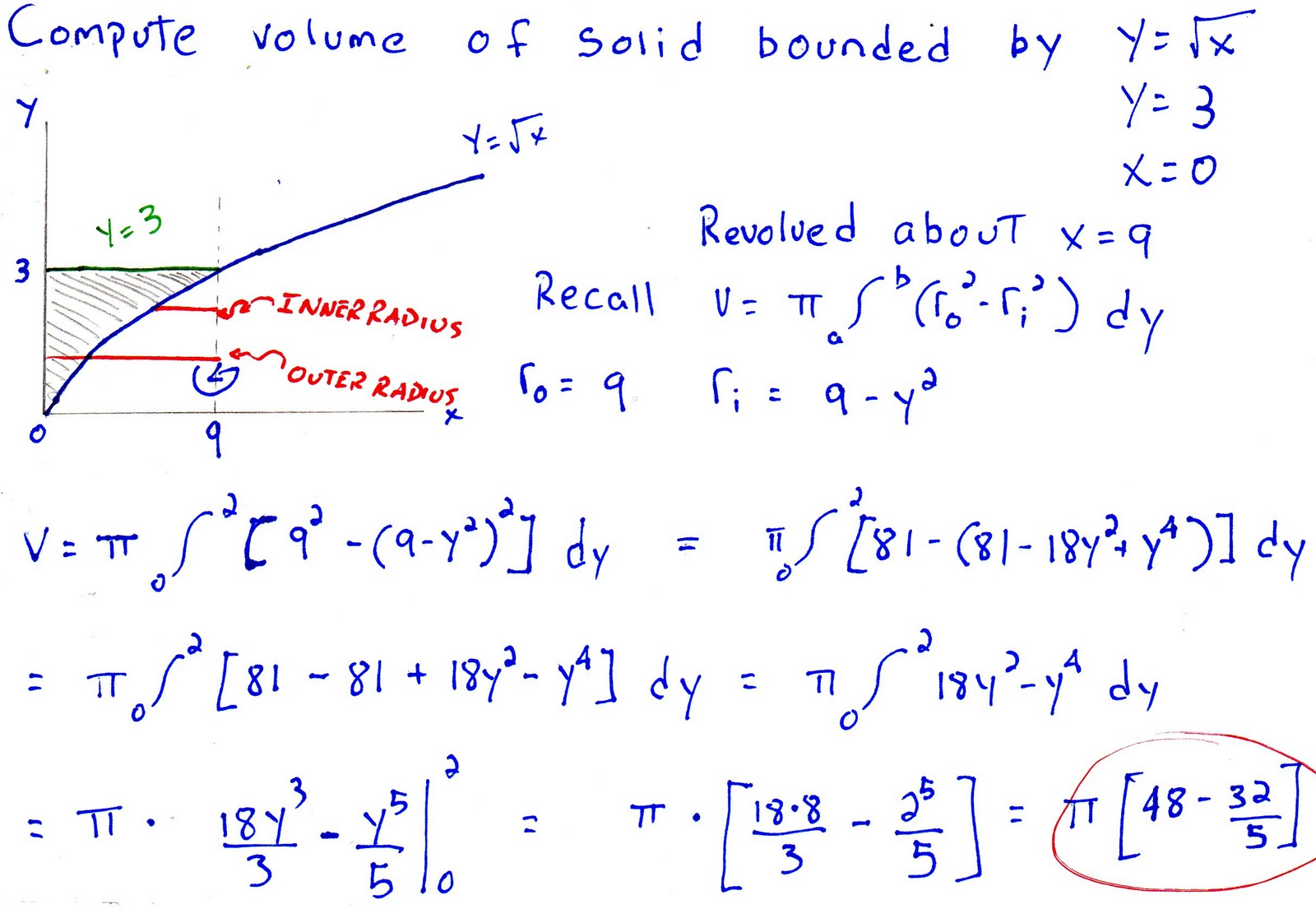 Calculus Use Method Of Washers To Find Volume